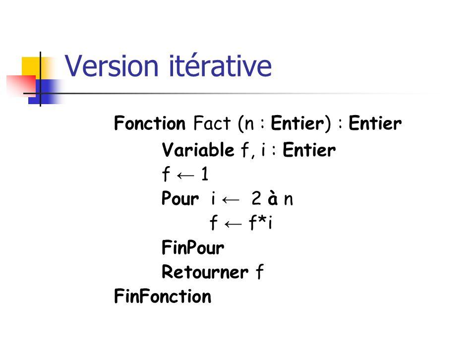 Version itérative Fonction Fact (n : Entier) : Entier
