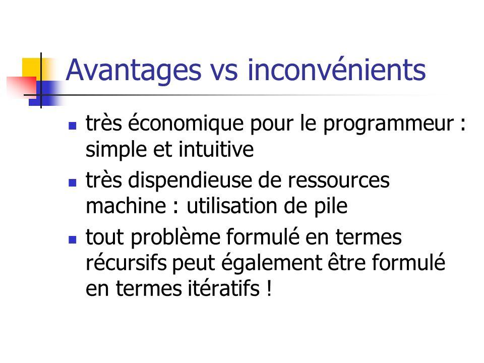 Avantages vs inconvénients