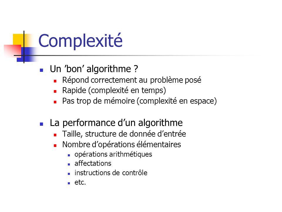 Complexité Un 'bon' algorithme La performance d'un algorithme