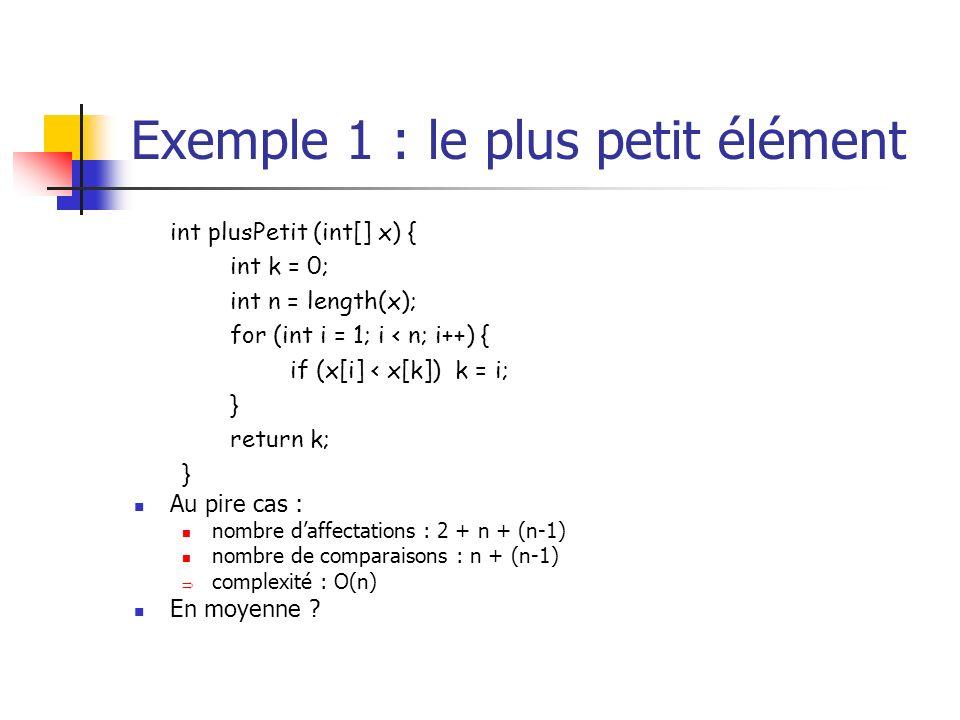 Exemple 1 : le plus petit élément