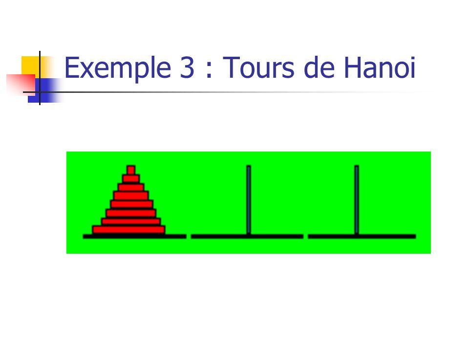Exemple 3 : Tours de Hanoi