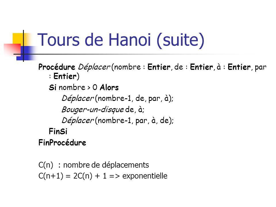 Tours de Hanoi (suite) Procédure Déplacer (nombre : Entier, de : Entier, à : Entier, par : Entier) Si nombre > 0 Alors.