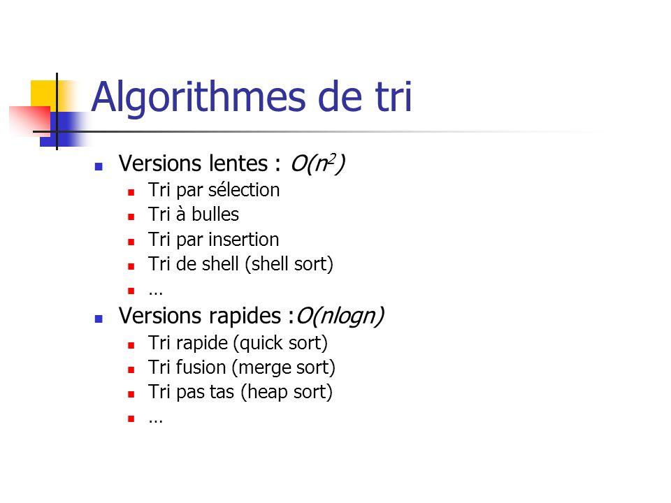 Algorithmes de tri Versions lentes : O(n2) Versions rapides :O(nlogn)