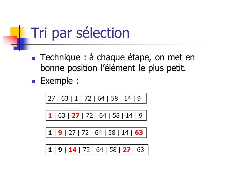 Tri par sélection Technique : à chaque étape, on met en bonne position l'élément le plus petit. Exemple :