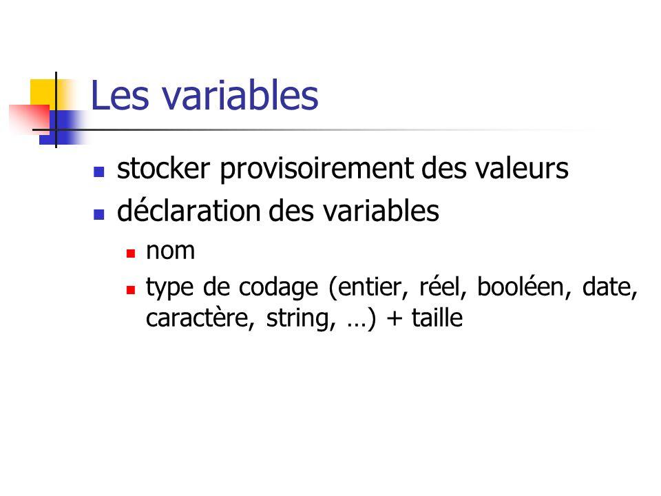 Les variables stocker provisoirement des valeurs