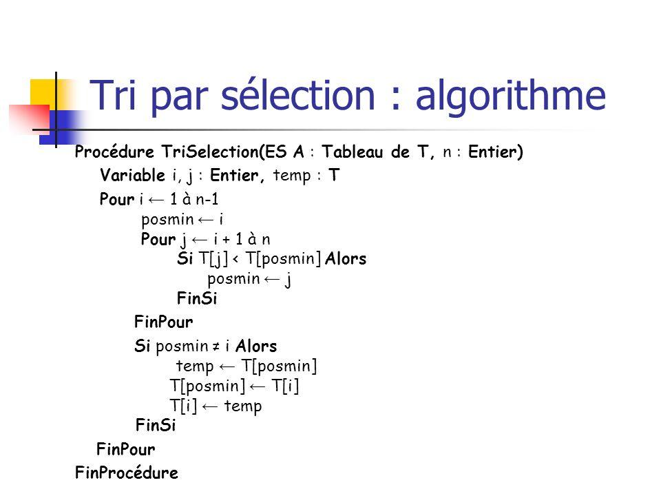 Tri par sélection : algorithme