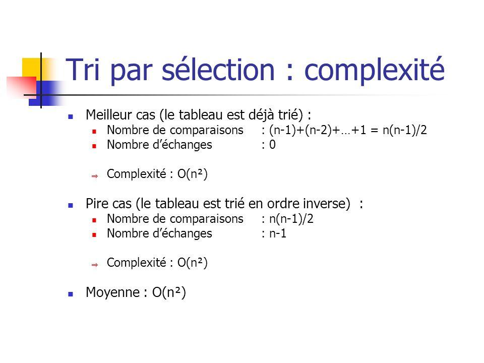 Tri par sélection : complexité