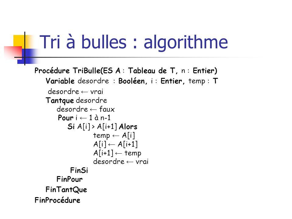 Tri à bulles : algorithme