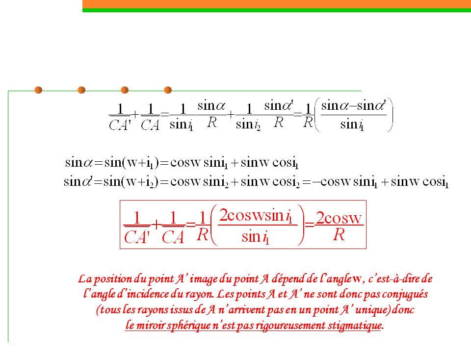 La position du point A' image du point A dépend de l'angle w, c'est-à-dire de l'angle d'incidence du rayon.