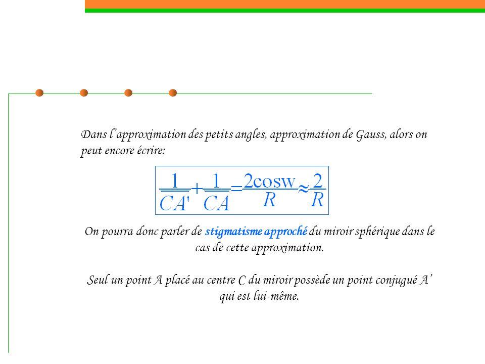 Dans l'approximation des petits angles, approximation de Gauss, alors on peut encore écrire: