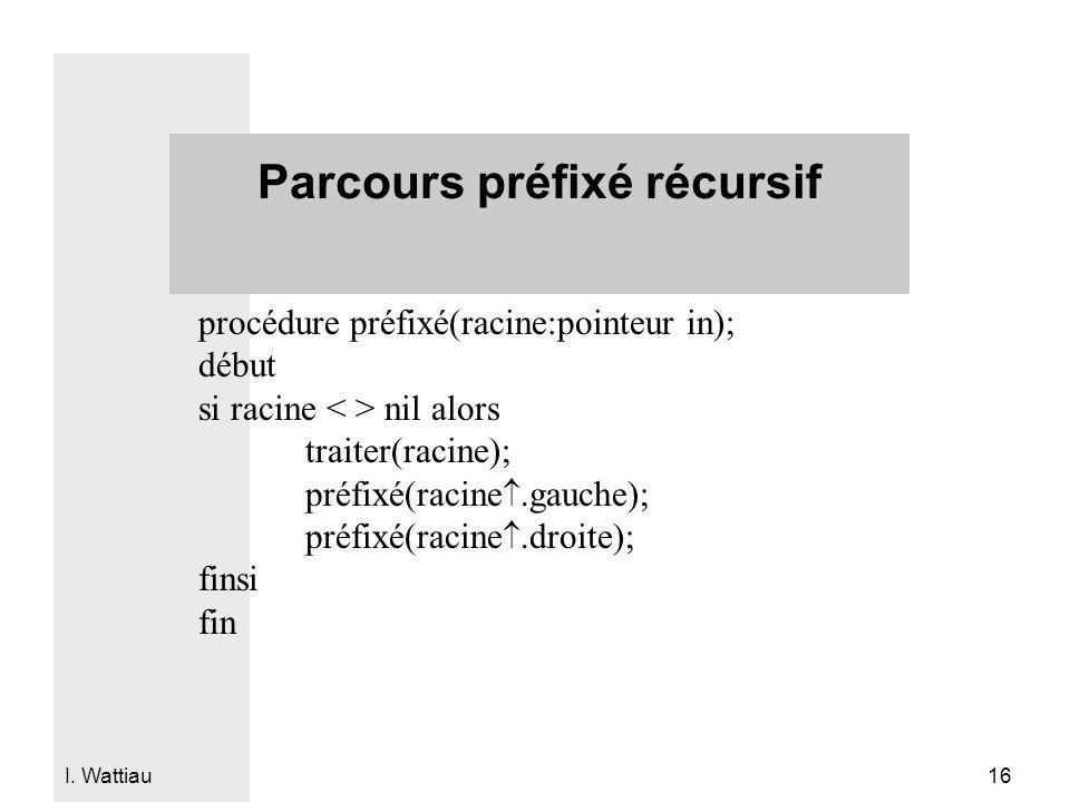 Parcours préfixé récursif