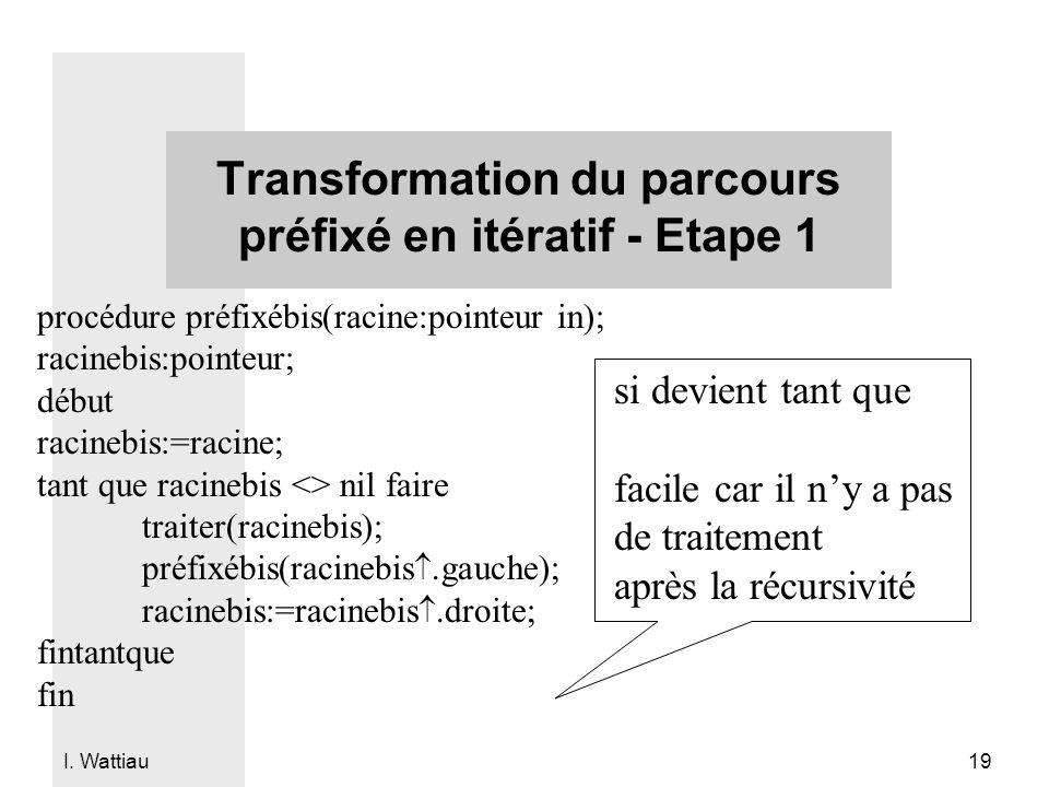 Transformation du parcours préfixé en itératif - Etape 1