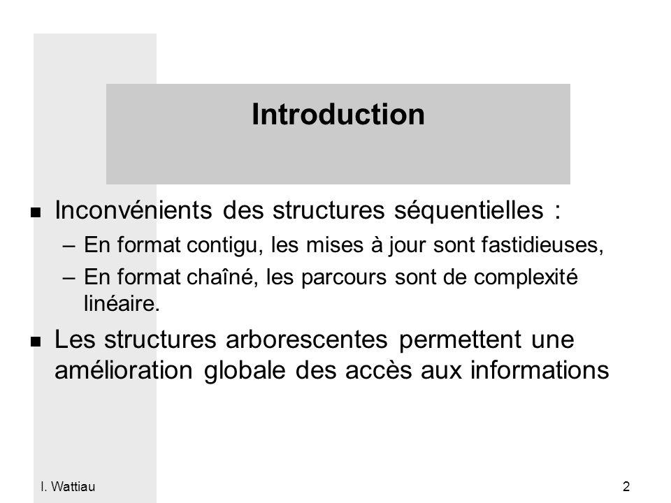 Introduction Inconvénients des structures séquentielles :