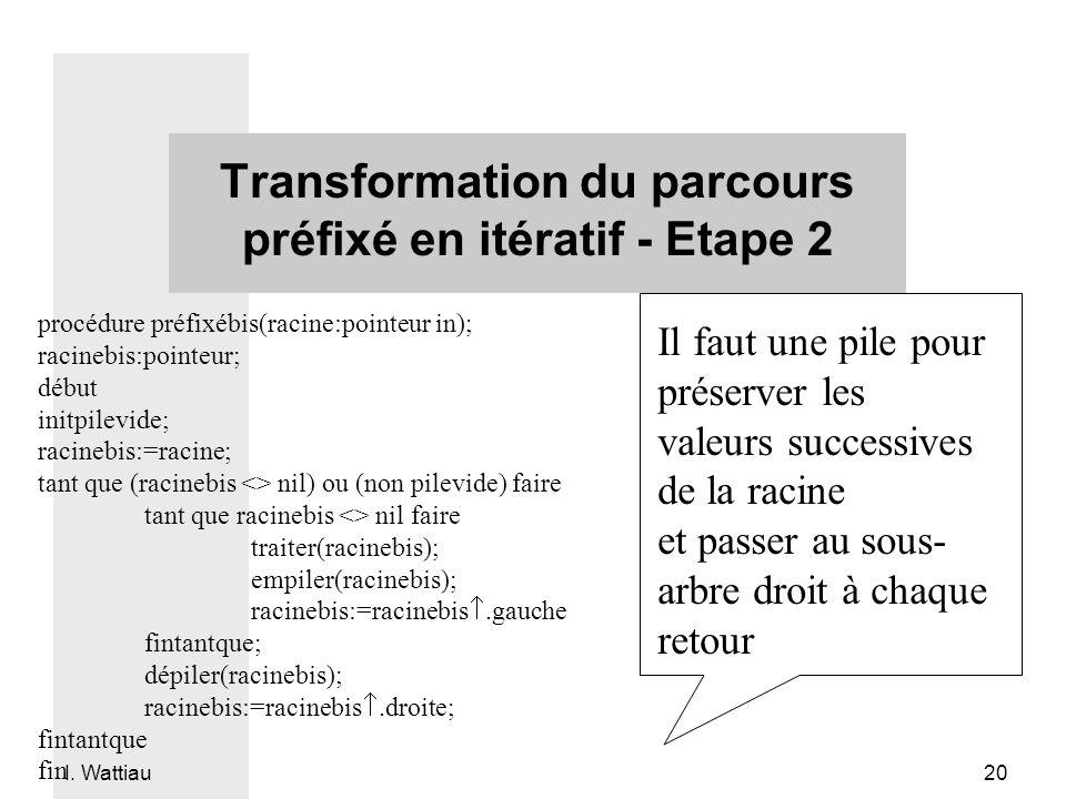 Transformation du parcours préfixé en itératif - Etape 2