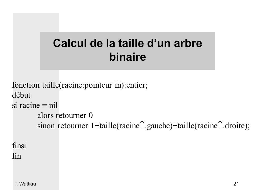 Calcul de la taille d'un arbre binaire