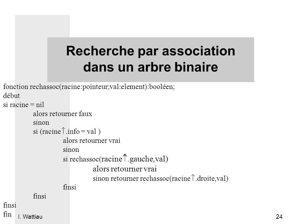 Recherche par association dans un arbre binaire