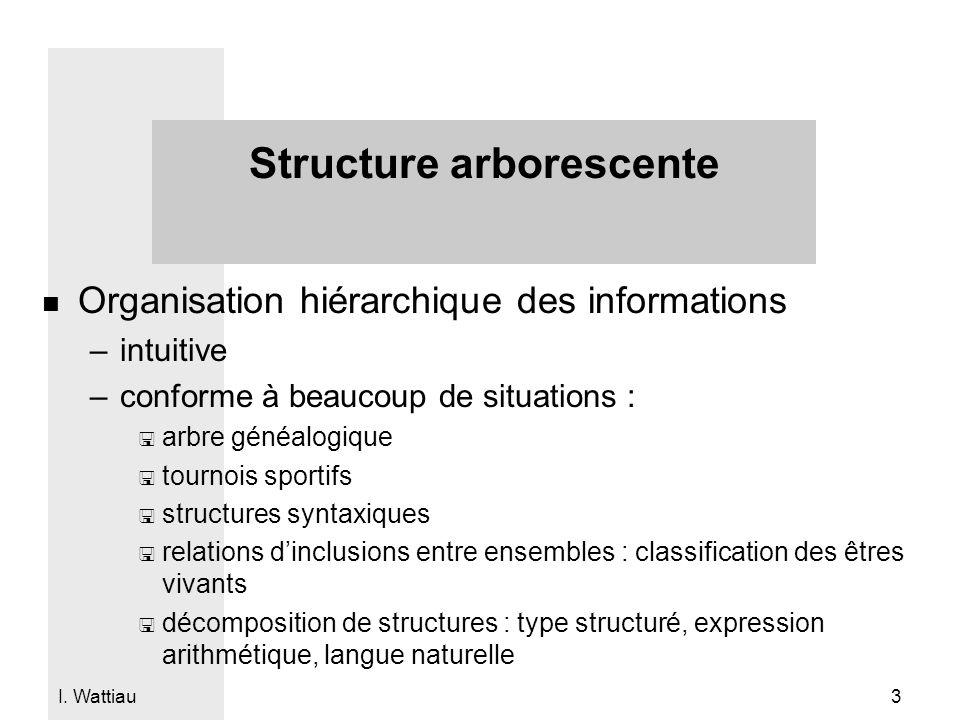 Structure arborescente