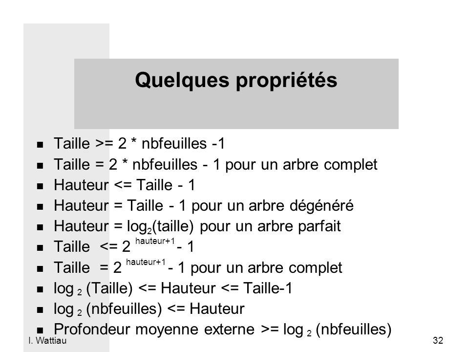Quelques propriétés Taille >= 2 * nbfeuilles -1