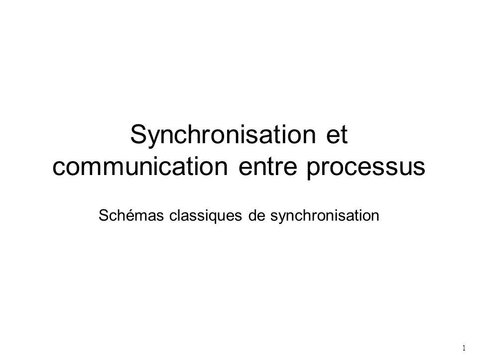 Synchronisation et communication entre processus