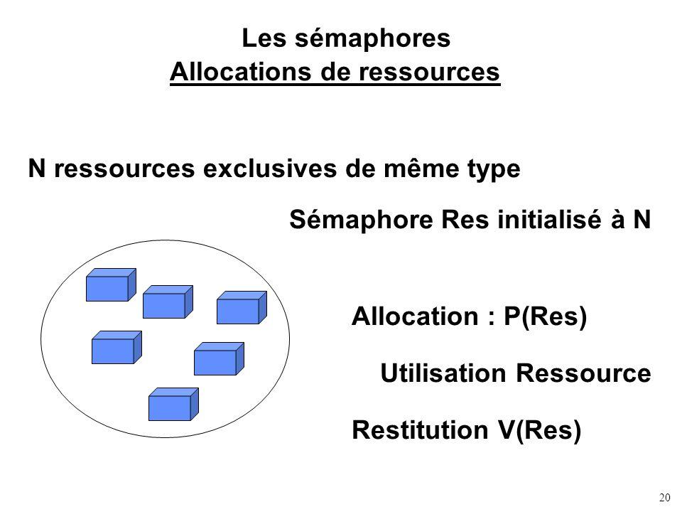 Les sémaphores Allocations de ressources. N ressources exclusives de même type. Sémaphore Res initialisé à N.
