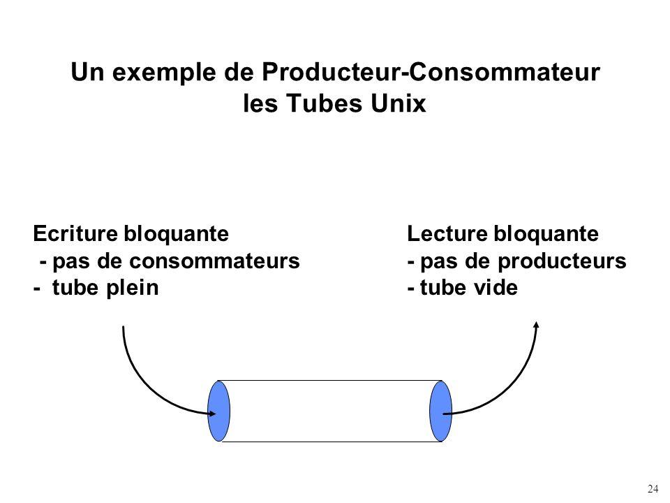 Un exemple de Producteur-Consommateur les Tubes Unix