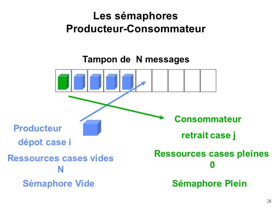 Les sémaphores Producteur-Consommateur