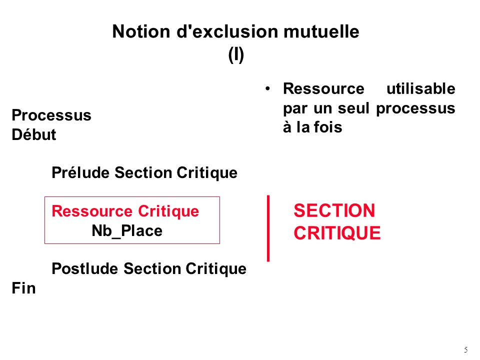 Notion d exclusion mutuelle (I)