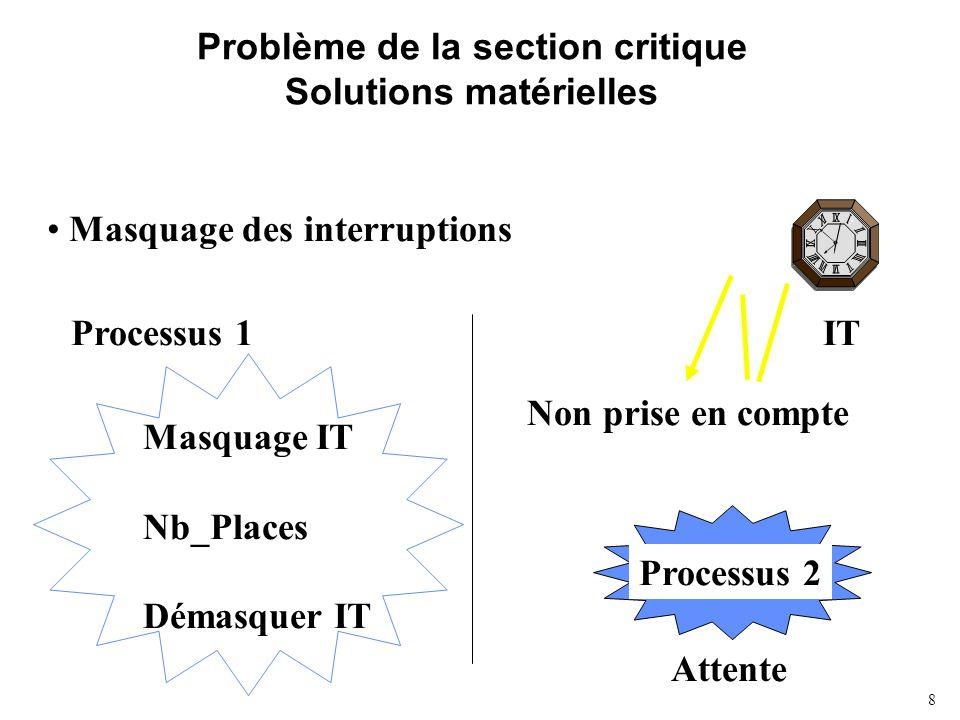 Problème de la section critique Solutions matérielles