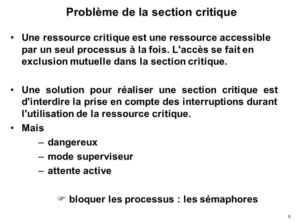 Problème de la section critique