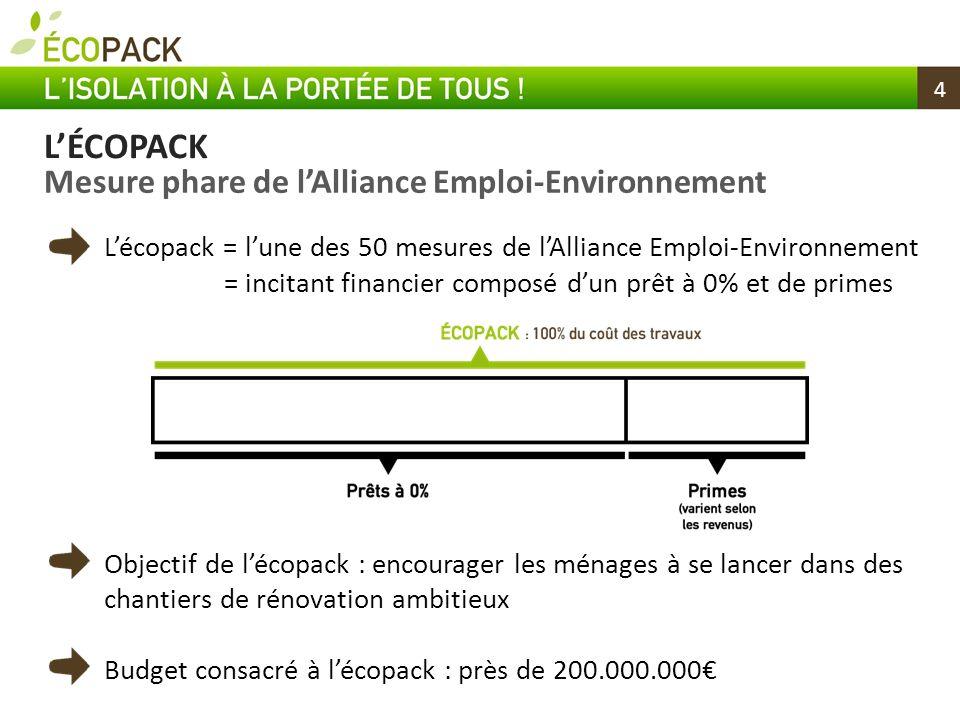 L'ÉCOPACK Mesure phare de l'Alliance Emploi-Environnement