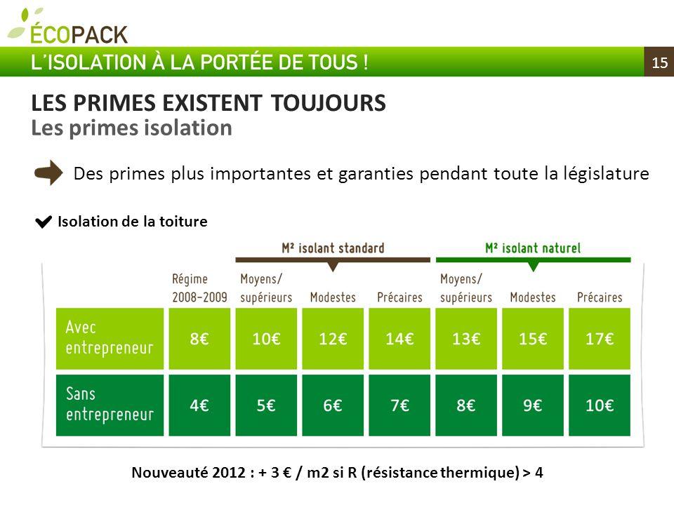 Nouveauté 2012 : + 3 € / m2 si R (résistance thermique) > 4