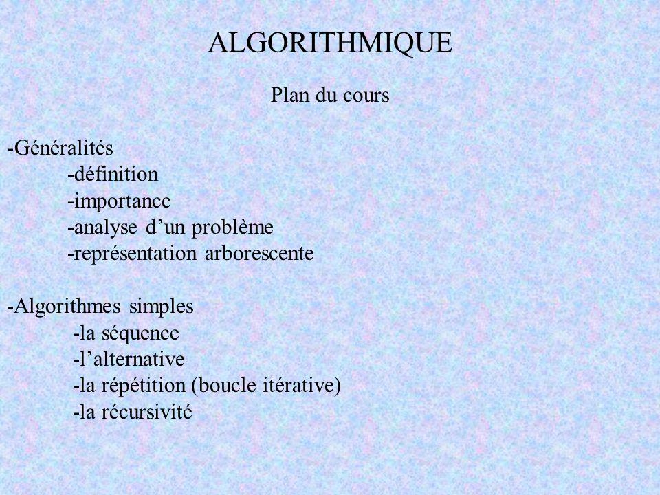 ALGORITHMIQUE Plan du cours Généralités -définition -importance
