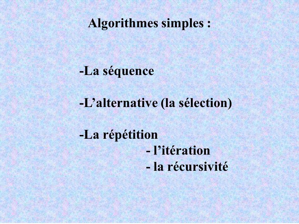 Algorithmes simples : -La séquence. -L'alternative (la sélection) -La répétition. - l'itération.