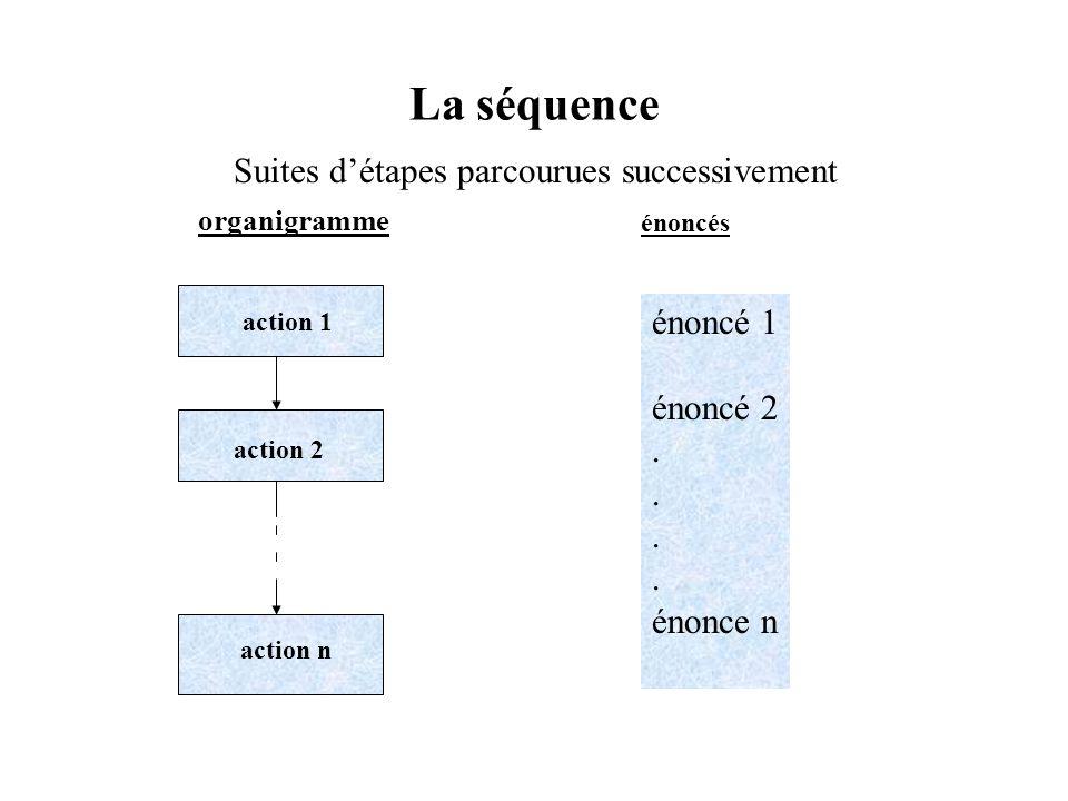 La séquence Suites d'étapes parcourues successivement énoncé 1