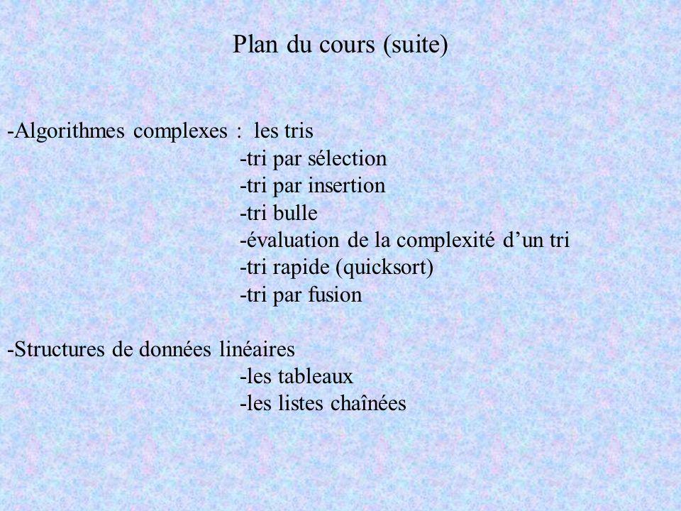 Plan du cours (suite) -Algorithmes complexes : les tris