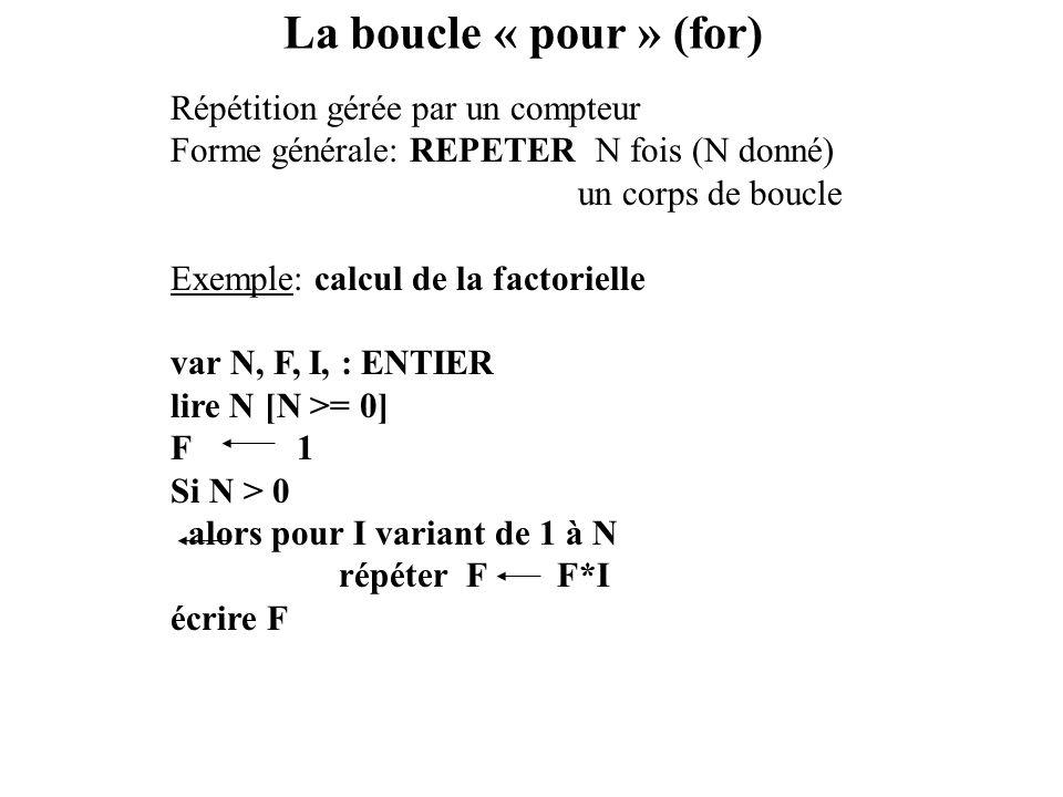 La boucle « pour » (for) Répétition gérée par un compteur