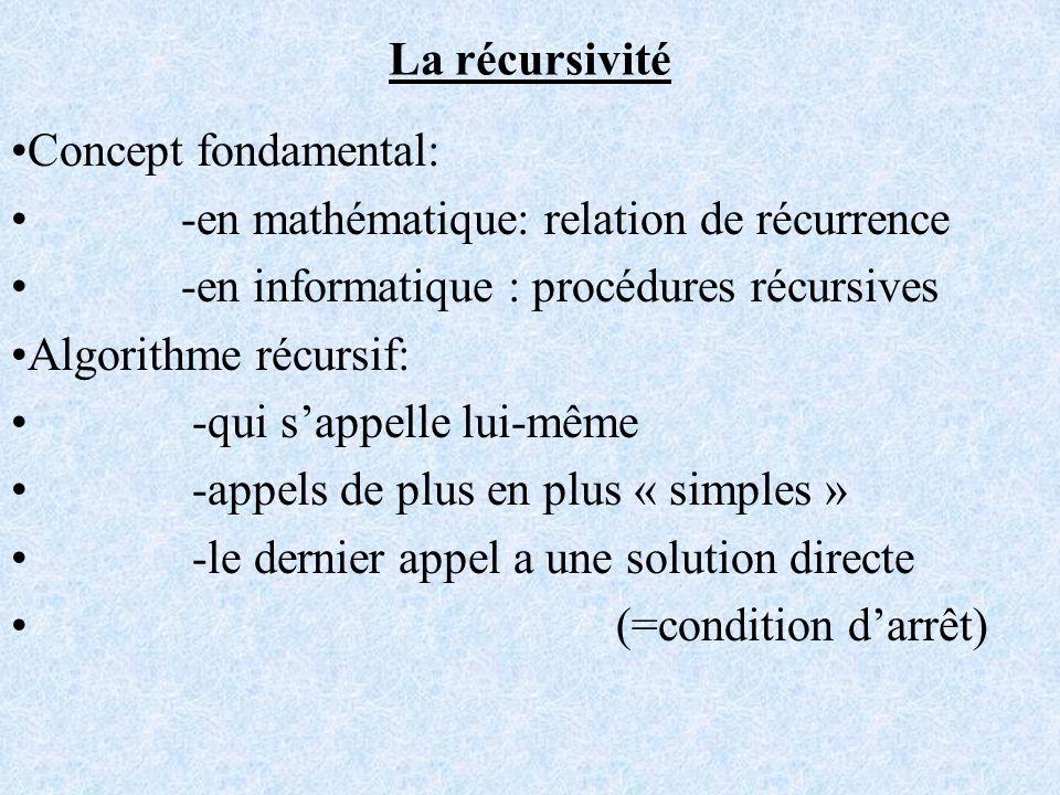 La récursivité Concept fondamental: -en mathématique: relation de récurrence. -en informatique : procédures récursives.