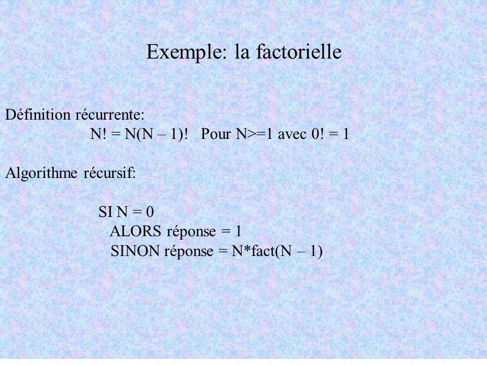 Exemple: la factorielle