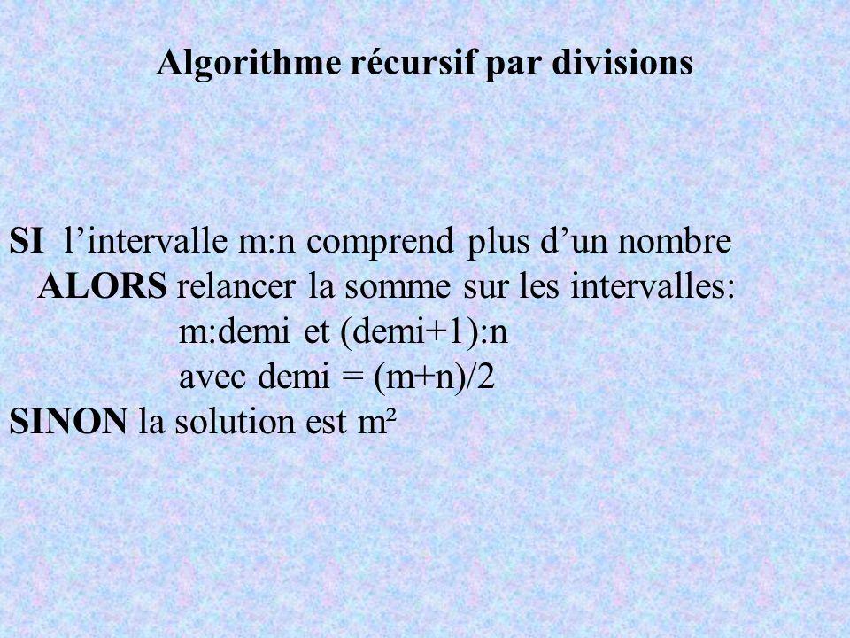 Algorithme récursif par divisions