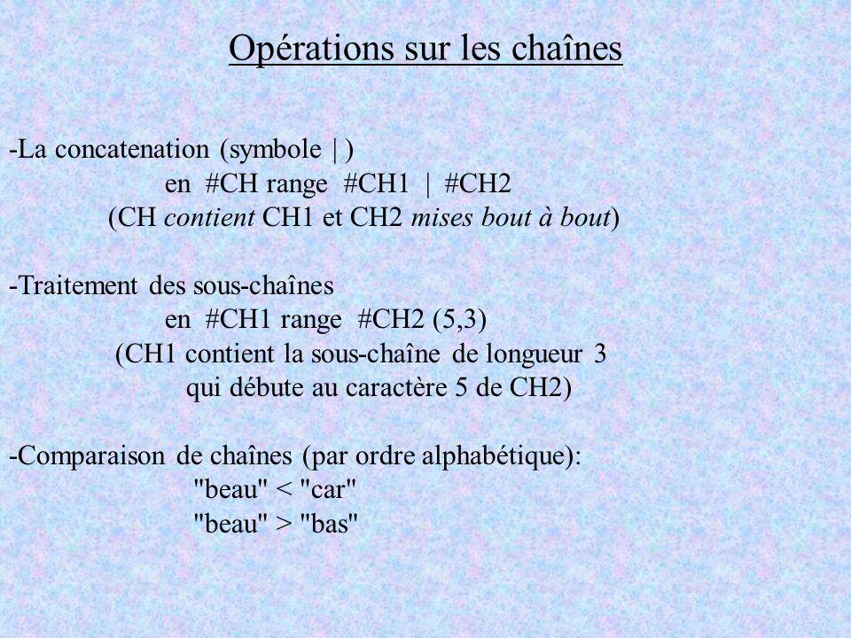 Opérations sur les chaînes