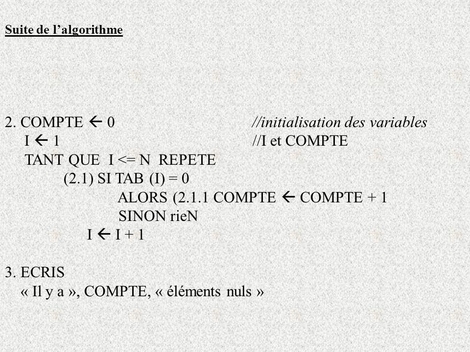 2. COMPTE  0 //initialisation des variables I  1 //I et COMPTE