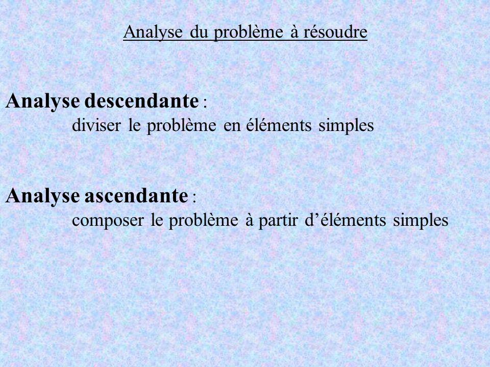 Analyse du problème à résoudre