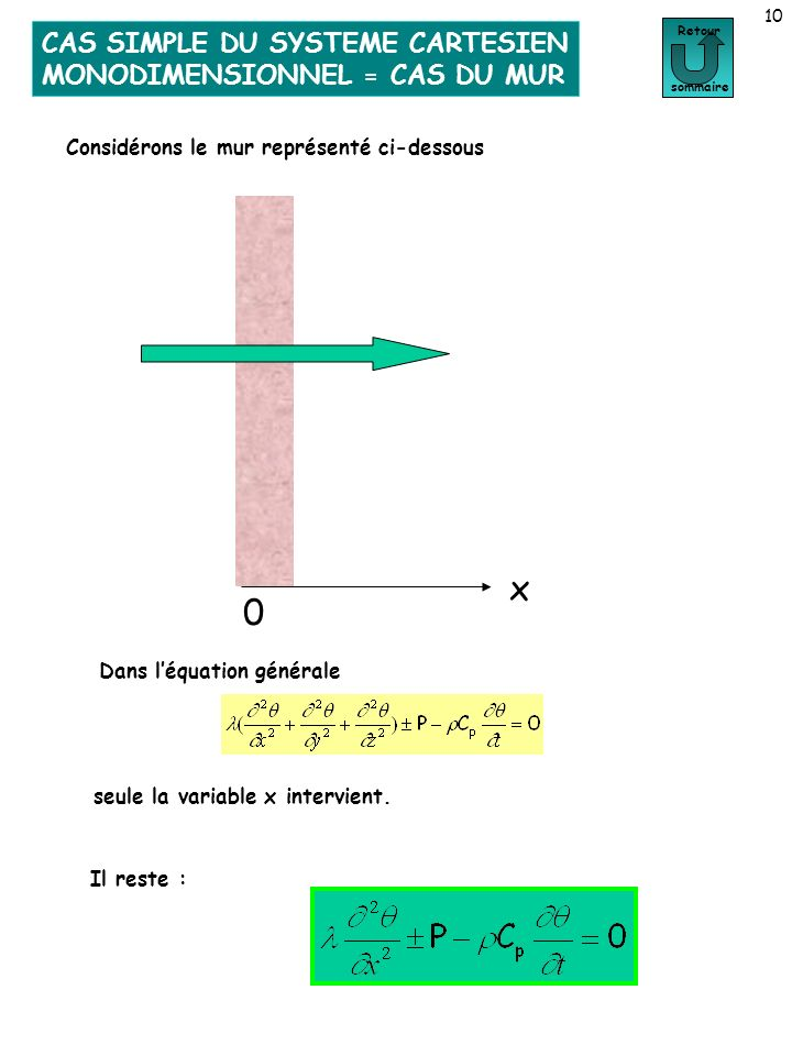 x CAS SIMPLE DU SYSTEME CARTESIEN MONODIMENSIONNEL = CAS DU MUR