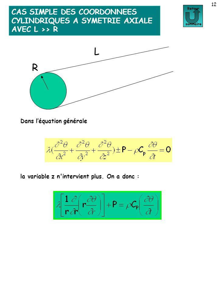 12 CAS SIMPLE DES COORDONNEES CYLINDRIQUES A SYMETRIE AXIALE AVEC L >> R. Retour. L >> R. sommaire.