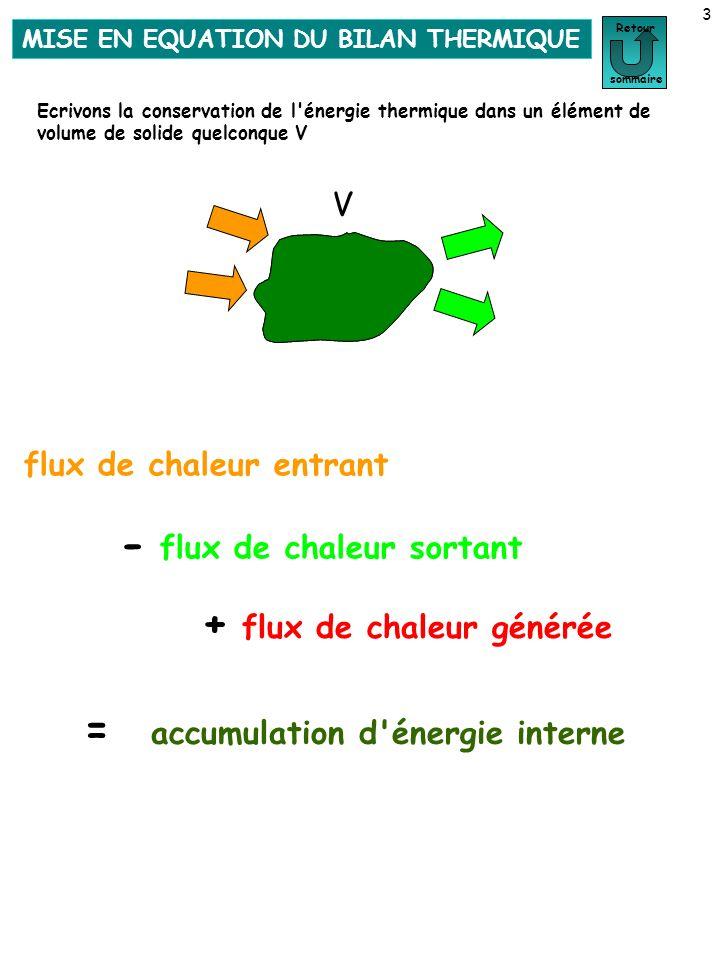 = accumulation d énergie interne