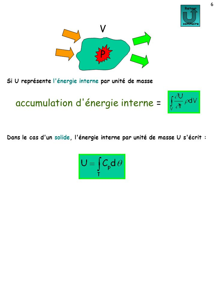 accumulation d énergie interne =
