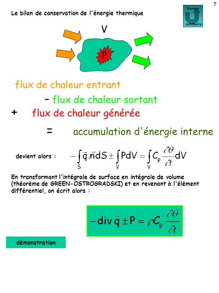 + flux de chaleur générée = accumulation d énergie interne