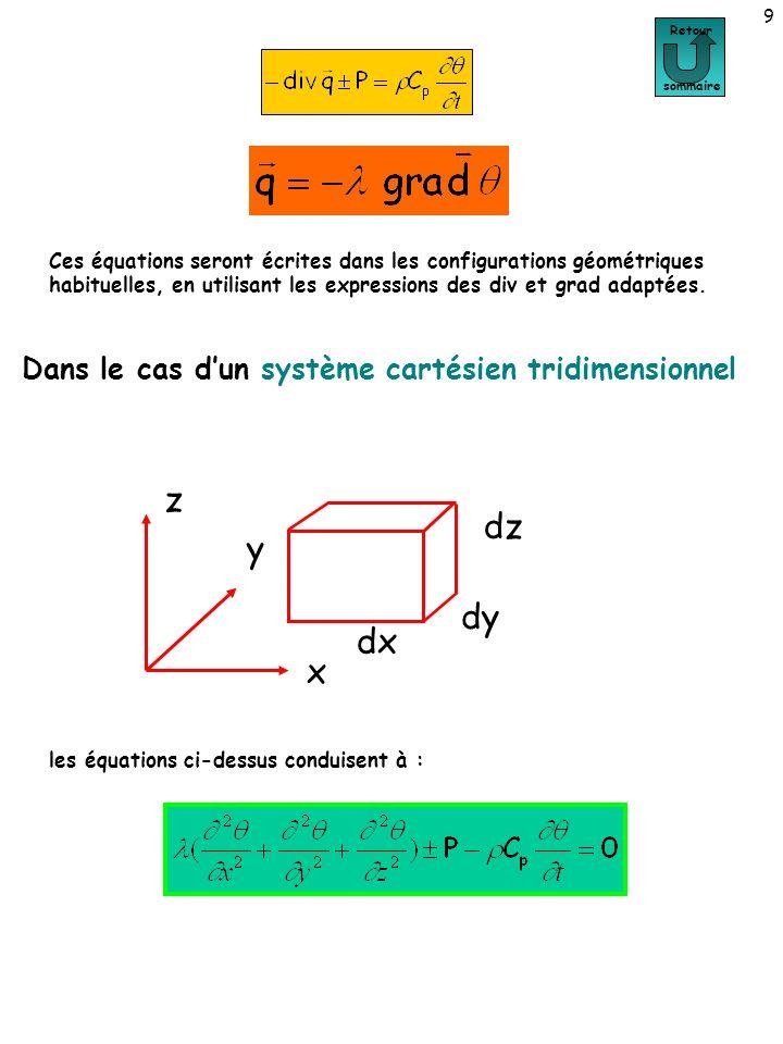z dz y dy dx x Dans le cas d'un système cartésien tridimensionnel