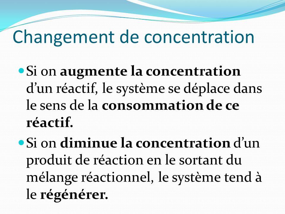 Changement de concentration