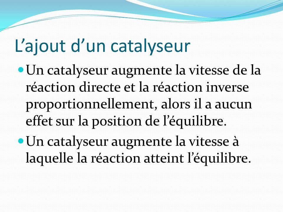 L'ajout d'un catalyseur
